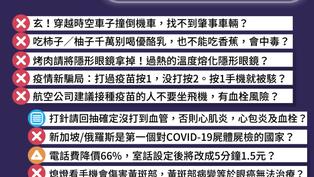 【2021/9/6-2021/9/12】闢謠TOP10