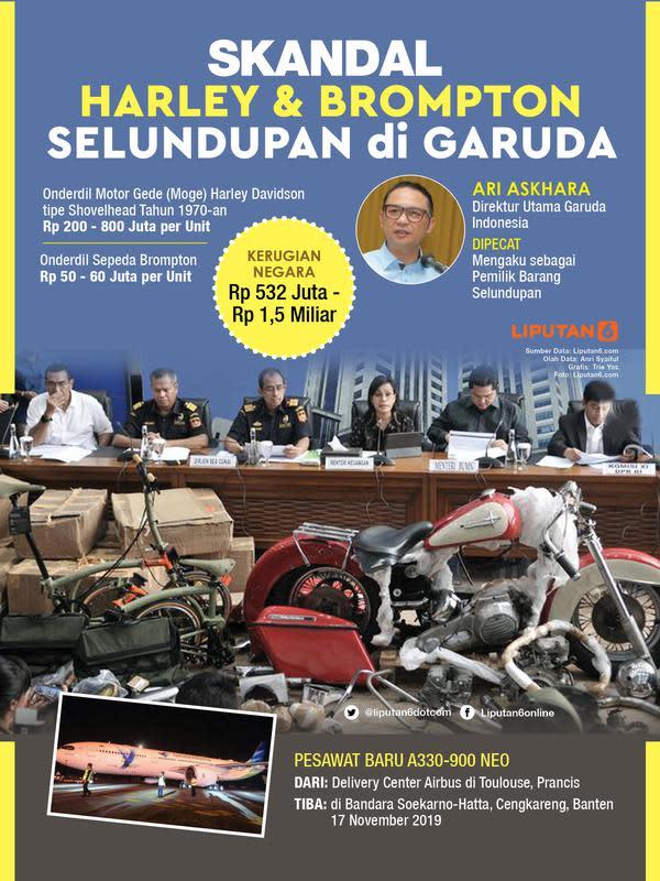 Infografis Skandal Harley & Brompton Selundupan di Garuda (Liputan6.com/Triyasni)