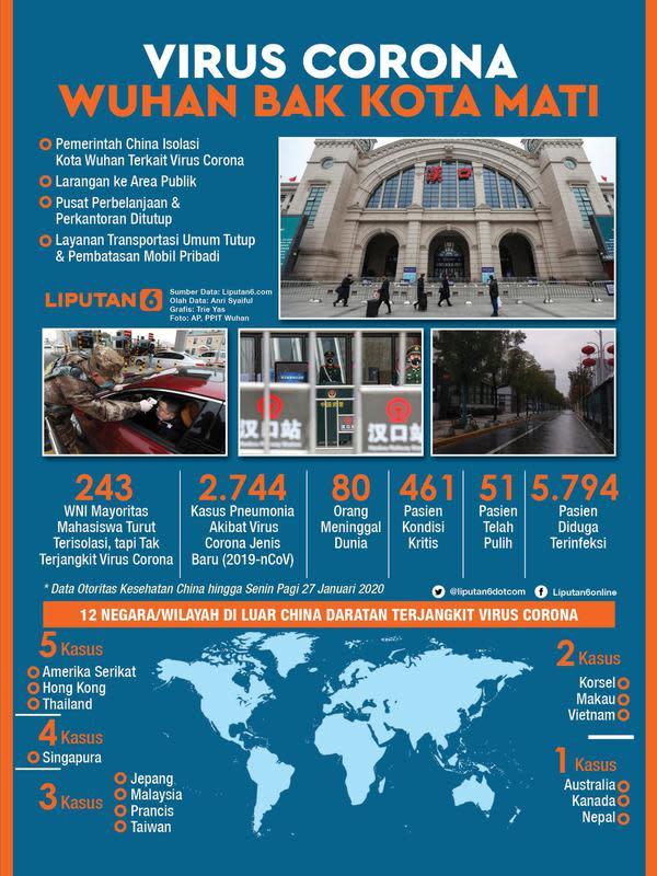 Infografis Wuhan Kota Mati Akibat Virus Corona. (Liputan6.com/Triyasni)