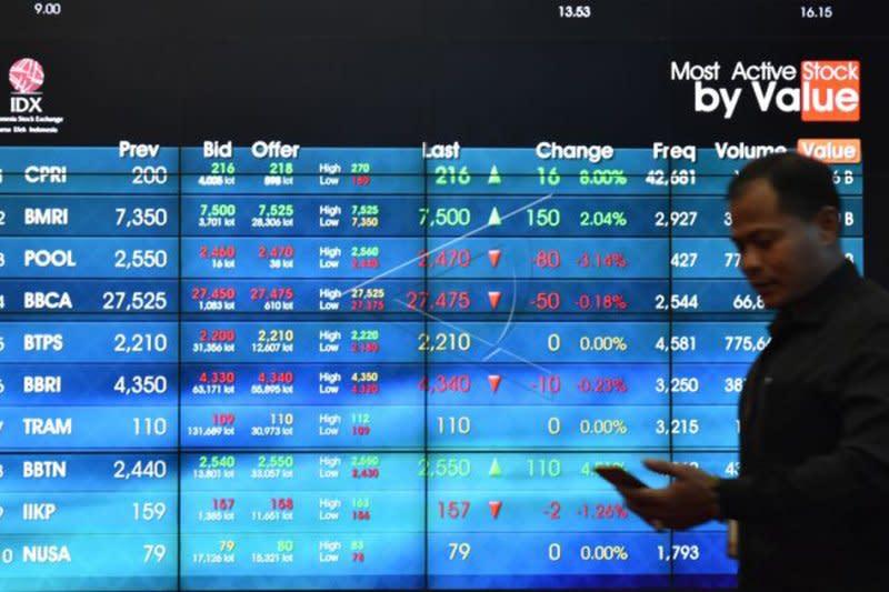 IHSG akhir pekan menguat seiring membaiknya data ekonomi global