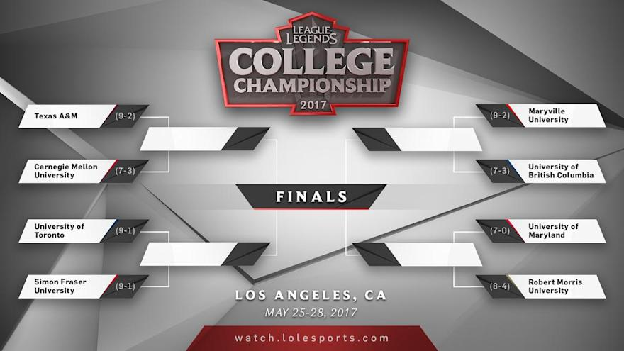 The bracket for 2017's College Championship (Riot Games)