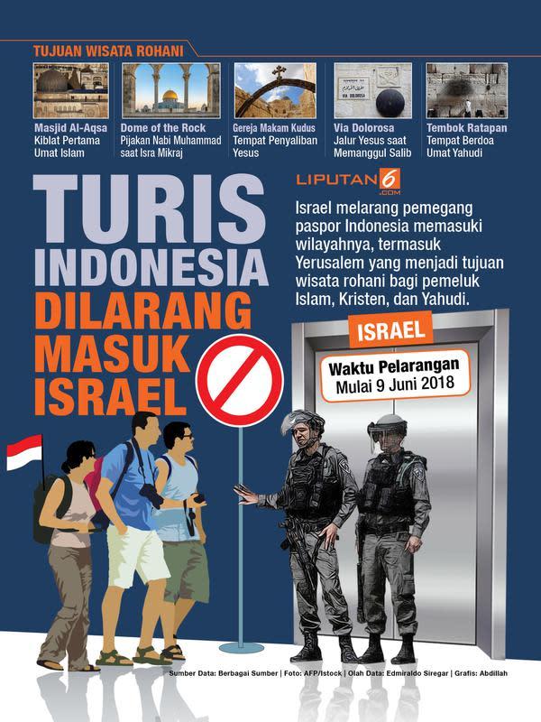 Infografis turis Indonesia dilarang masuk Israel (Liputan6.com/Abdillah)
