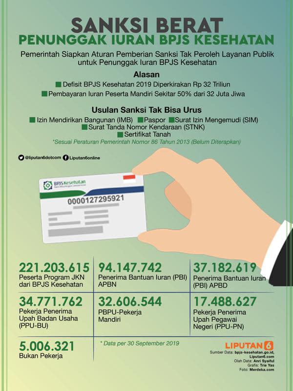 Infografis Sanksi Berat Penunggak Iuran BPJS Kesehatan. (Liputan6.com/Triyasni)
