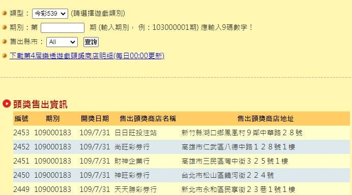 今彩539頭獎店家曝光。(圖/翻攝自台彩官網)