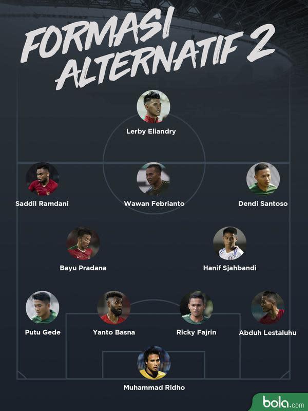 Timnas Indonesia - Formasi Alternatif 2 (Bola.com/Adreanus Titus)