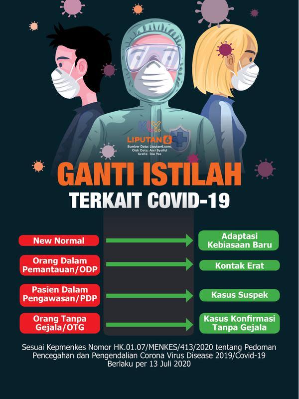 Infografis Ganti Istilah Terkait Covid-19. (Liputan6.com/Trieyasni)