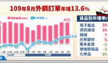 消費電子備貨潮衝高8月外銷訂單 全年有望正成長