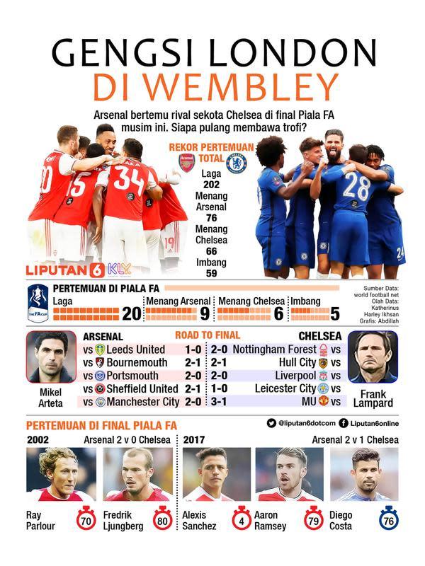 Arsenal vs Chelsea (Liputan6.com/Abdillah)