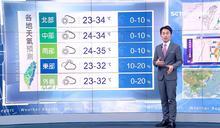 下周一北台轉濕涼!國慶連假恐遭雨襲