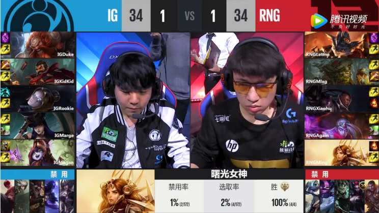 RNG's unconventional composition in Game 3 against iG (lolesports)