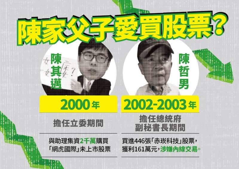 國民黨中央黨部14日召開「35歲的陳其邁與助理集資2千萬買股?有攤在陽光下嗎?」記者會。(國民黨提供)