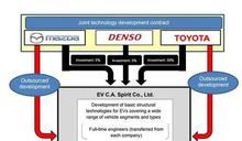 豐田馬自達與日本「電裝」公司合作 共同開發電動車技術
