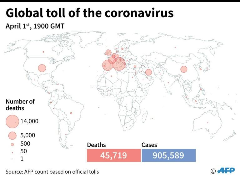 Number of deaths linked to the coronavirus, officially announced by countries, as of April 1, 2020 at 1900 GMT