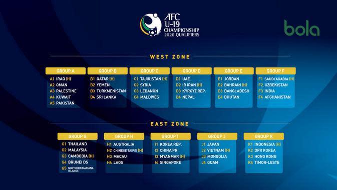 Jadwal Pertandingan Kualifikasi Piala AFC U-19 2020: Timor Leste Vs Timnas Indonesia U-19