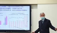 台灣外匯存底不透明 我們只能「相信」央行官員的操守與專業