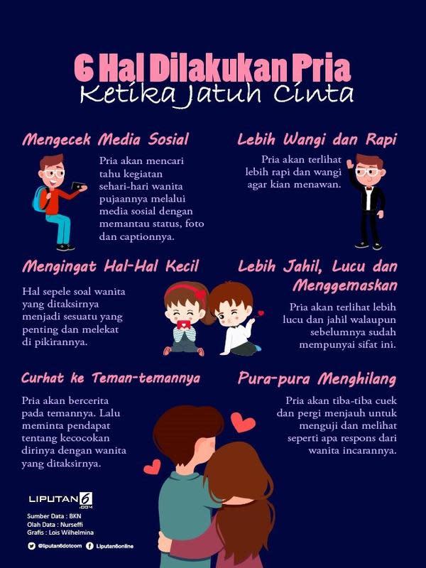 Infografis 6 Hal Dilakukan Pria Ketika Jatuh Cinta. (Liputan6.com/Lois Wilhelmina)