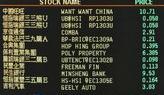 全球多國冠狀病毒疫情再起 香港股市收跌