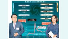 鳳凰衛視11億易主 紫荊持21%成大股東 作價折讓22% 信德當被動投資者