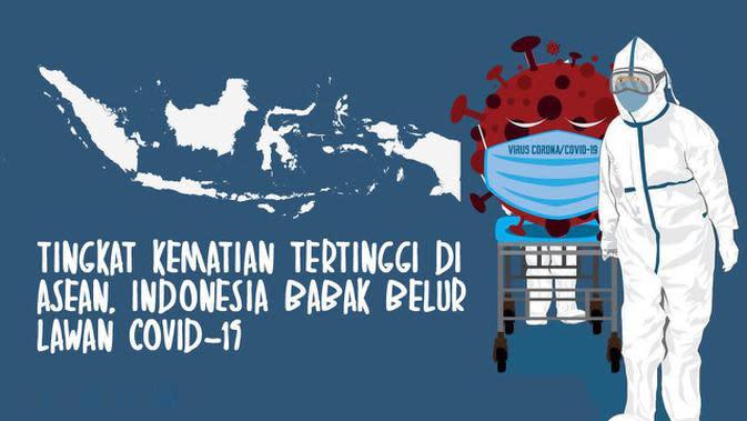 VIDEO: Tingkat Kematian Tertinggi di ASEAN, Indonesia Babak Belur Lawan Covid-19