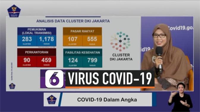 VIDEO:  Klaster Perkantoran Covid-19, Pekerja Diminta Tetap WFH