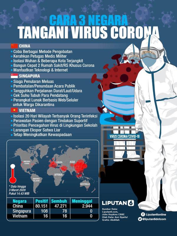Akibat Kesalahan Produksi Vaksin, Lebih dari 3 Ribu Warga ...