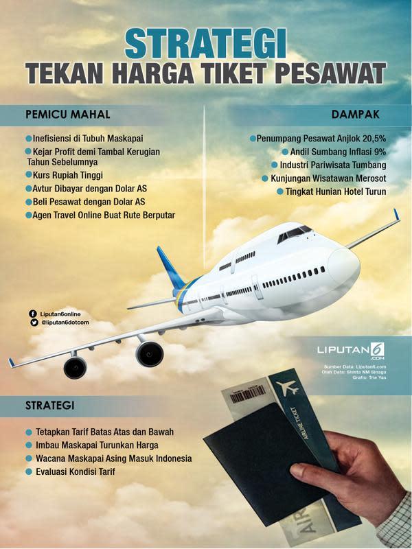 Infografis Strategi Tekan Harga Tiket Pesawat (Liputan6.com/Triyasni)