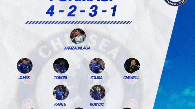 Chelsea - Formasi 4-2-3-1 (Bola.com/Adreanus Titus)