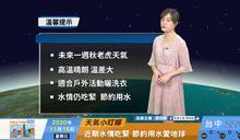 一分鐘報天氣 / 週一(11/16)  今起各地逐漸回溫轉晴 未來一週穩定好天氣