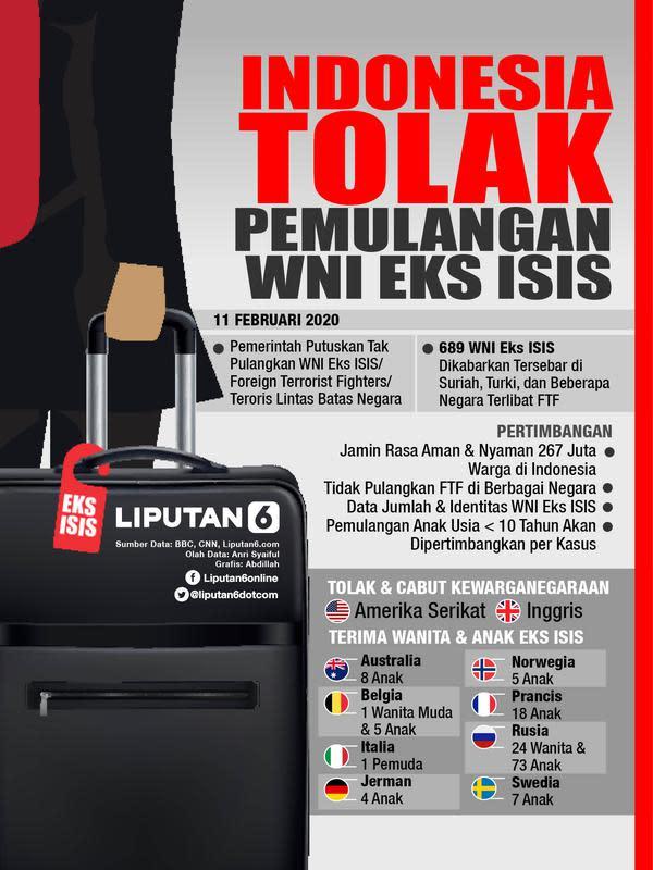 Infografis Indonesia Tolak Pemulangan WNI Eks ISIS. (Liputan6.com/Abdillah)