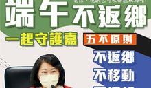 台灣此時更要延遲享受