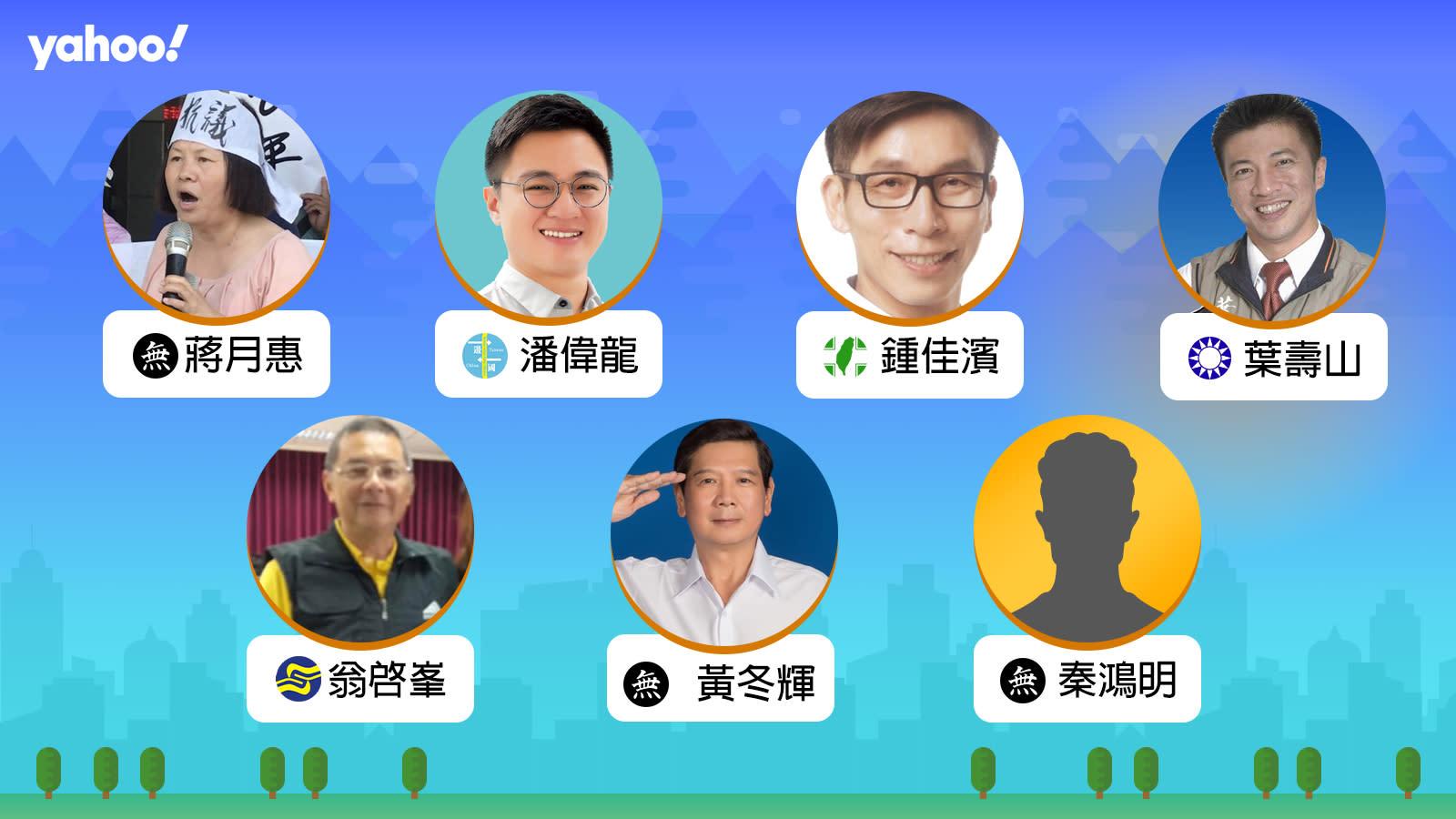 2020立委選舉屏東縣第一選區,你支持誰?