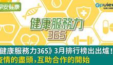 《健康服務力365》3月排行榜出出爐!疫情的盡頭,互助合作的開始