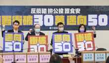 【Yahoo論壇/黃奎博】60萬份反萊豬公投連署書的意義