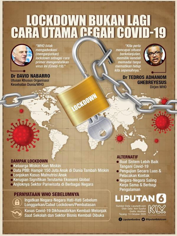 Infografis Lockdown Bukan Lagi Cara Utama Cegah Covid-19. (Liputan6.com/Abdillah)