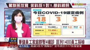 華儲員工家庭群聚4確診 匡列1400員工採檢