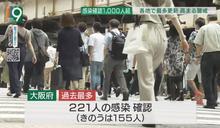 醫療負擔破表!沖繩病床使用率竟達129%!