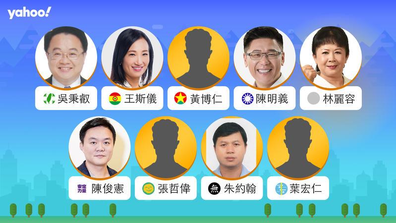 2020立委選舉新北市第四選區(新莊),你支持誰?