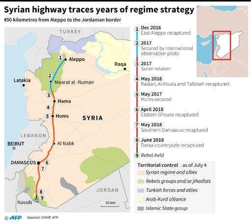Paving the way: Syrian highway traces years of regime strategy