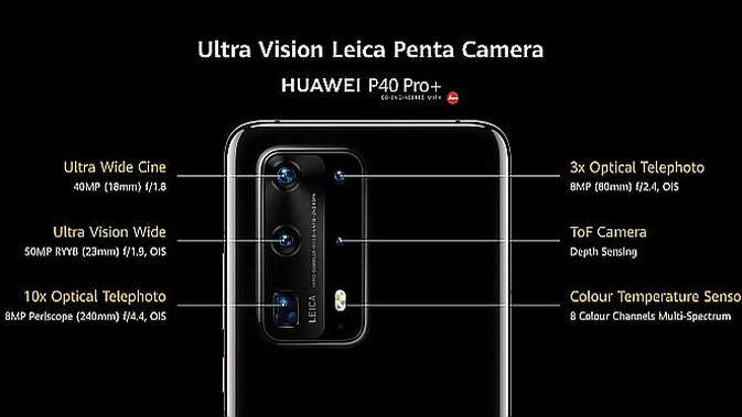 Huawei P40 Pro Plus (screenshot via @HuaweiMobile)