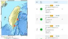 台東6小時內連7震 氣象局:一週內可能有規模4以上餘震
