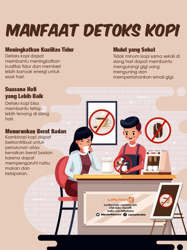 Infografis Manfaat Detoks Kopi. (Liputan6.com/Lois Wilhelmina)