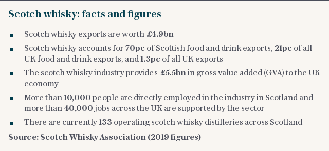 Scotch whisky: facts and figures