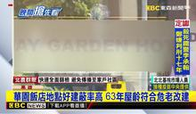 疫情沒有盡頭 高雄華園飯店傳出30億元求售