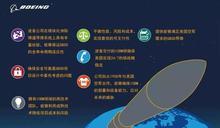 國際軍武》美新一代陸基洲際彈道導彈「GBSD」實體2023問世