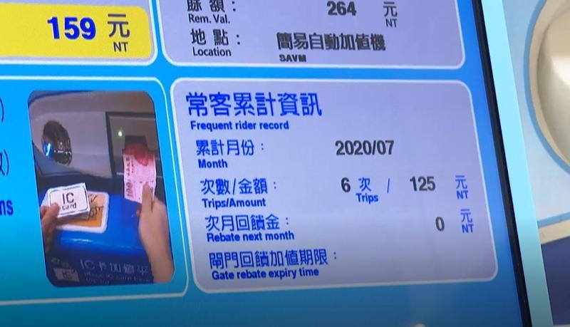 一對夫妻複製悠遊卡拿來搭捷運。(圖/東森新聞)