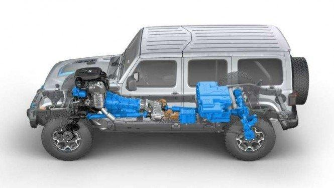 Jeep Bikin Mobil Offroad Canggih, Meluncur Sebentar Lagi