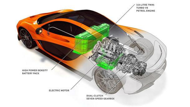 McLaren's P1 supercar will be a 903-hp plug-in hybrid