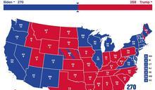 頭條揭密》美大選計票有爭議 川普任命的大法官能幫他連任?