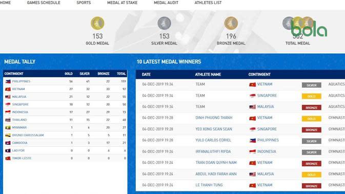 Rekap medali SEA Games 2019, Rabu (4/12/2019) 21.30 WIB