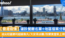 【香港疫情】確診餐廳名單+地區個案分類(持續更新)